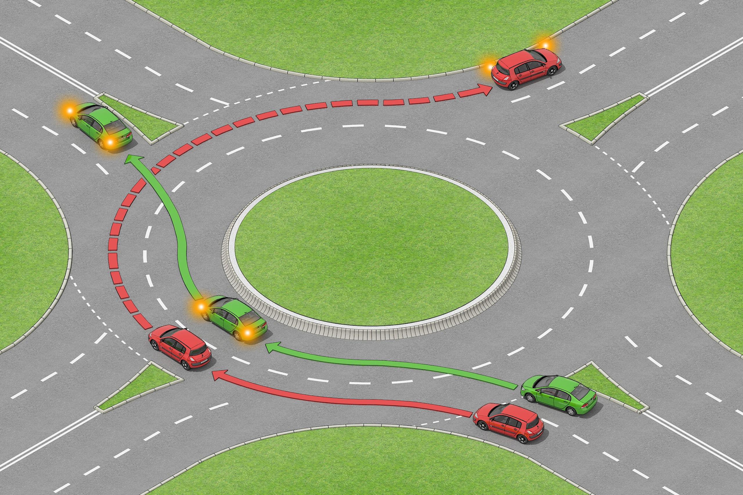 UK roundabouts rules and mini roundabouts
